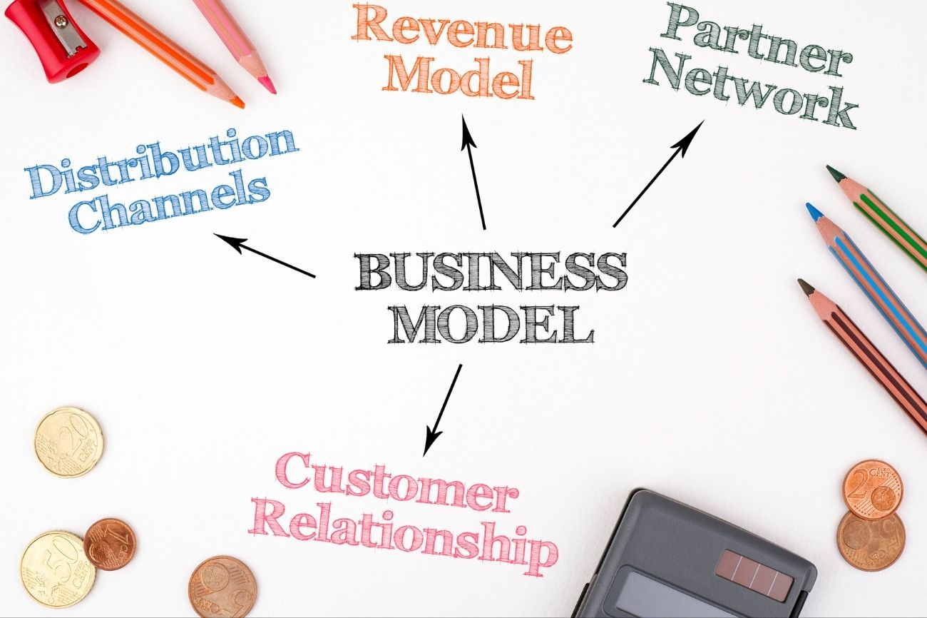 Draw Up A Business Model And Create A Minimum Viable Product